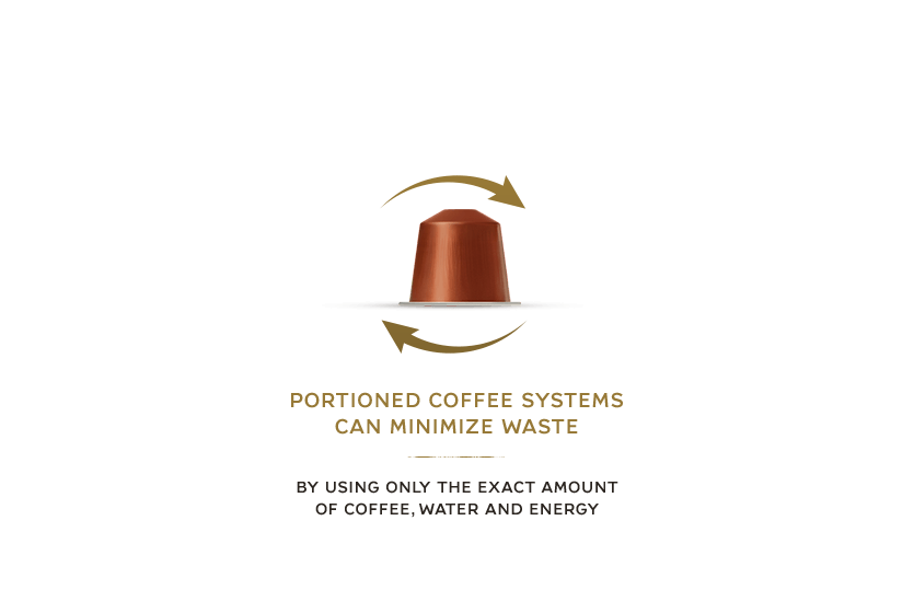 Portioned coffee systems can minimize waste by using only the exact amount of coffee, water and energy
