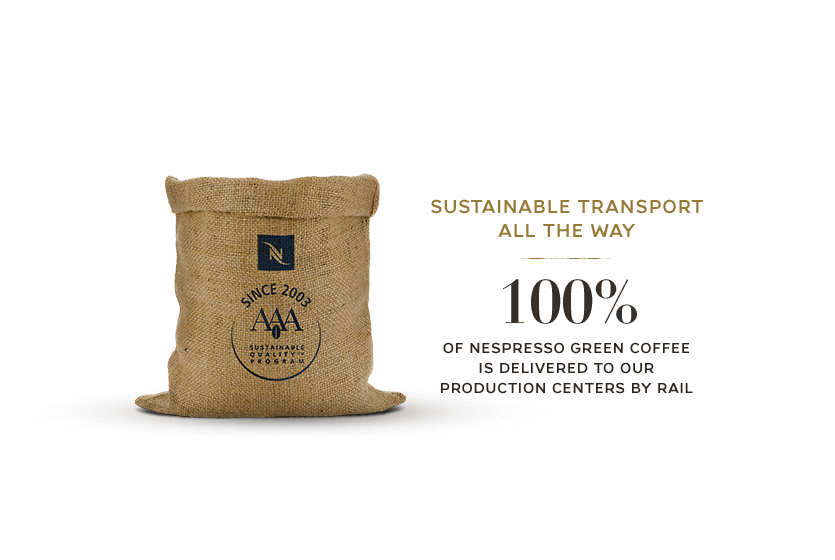 Sustainable transport all the way 100% of Nespresso green coffee is delivered to our production centers by rail